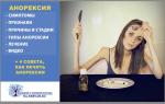 Нервная анорексия + 4 ценных совета, симптомы и современный лечения